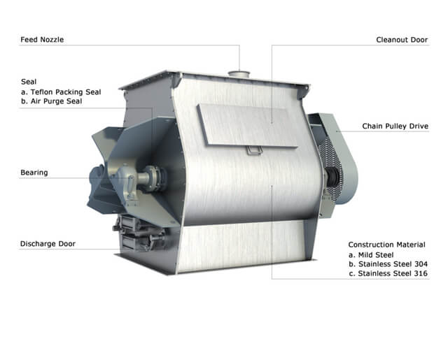 double shaft paddle feed mixer