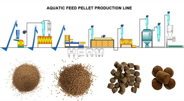 wet type floating fish feed production plant