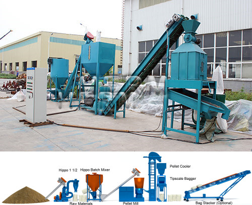 cattle feed pellet plant cost