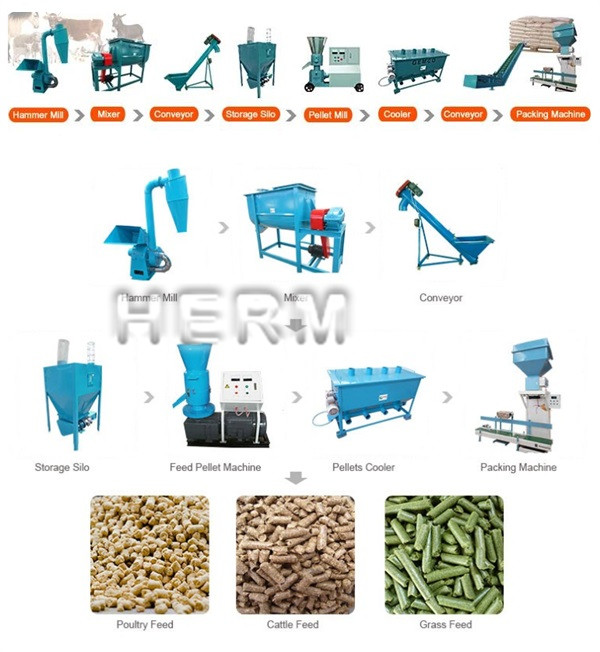 cattle pellet making machine for sale